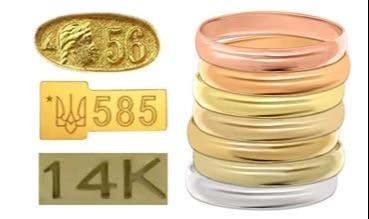 Чисте золото, проби золота, кольора золота.