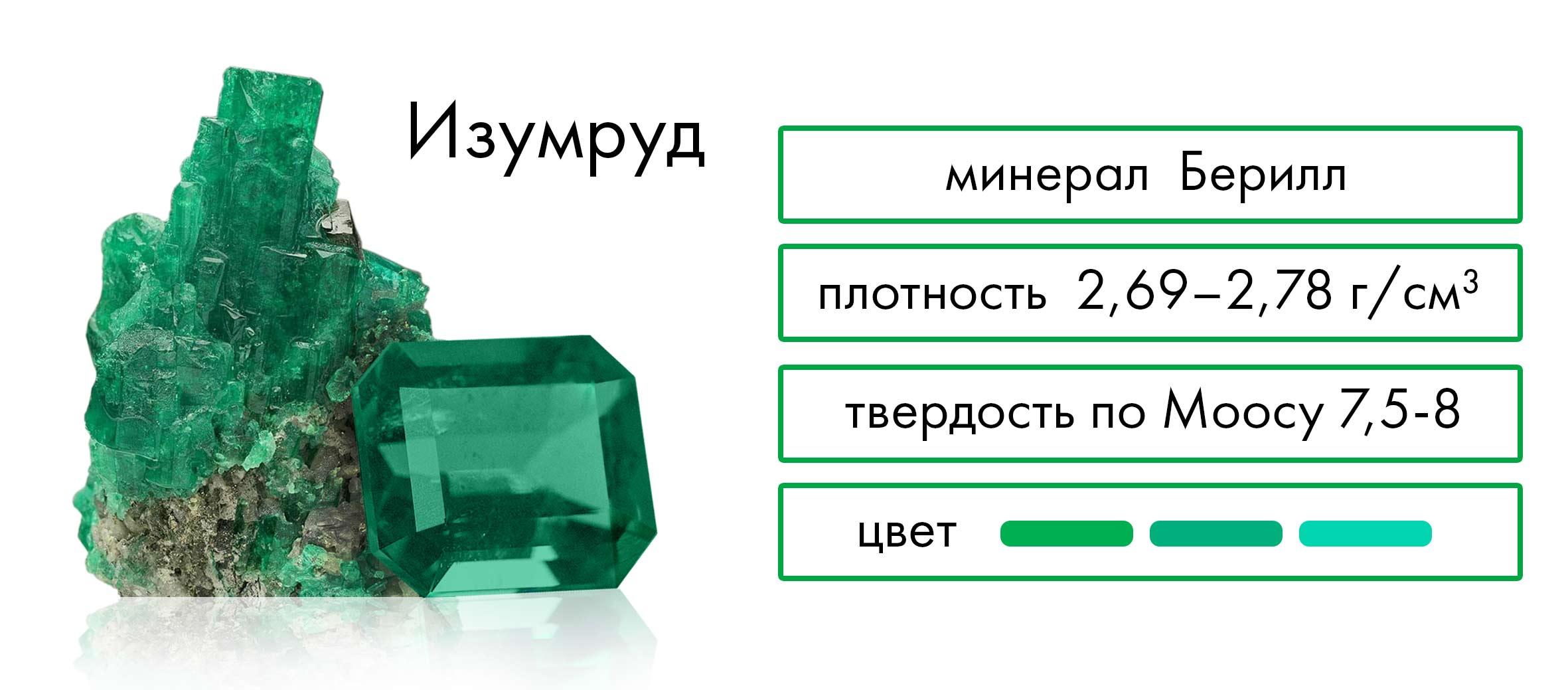 mineral-berill-plotnost'-tverdost'-tsvet-ru
