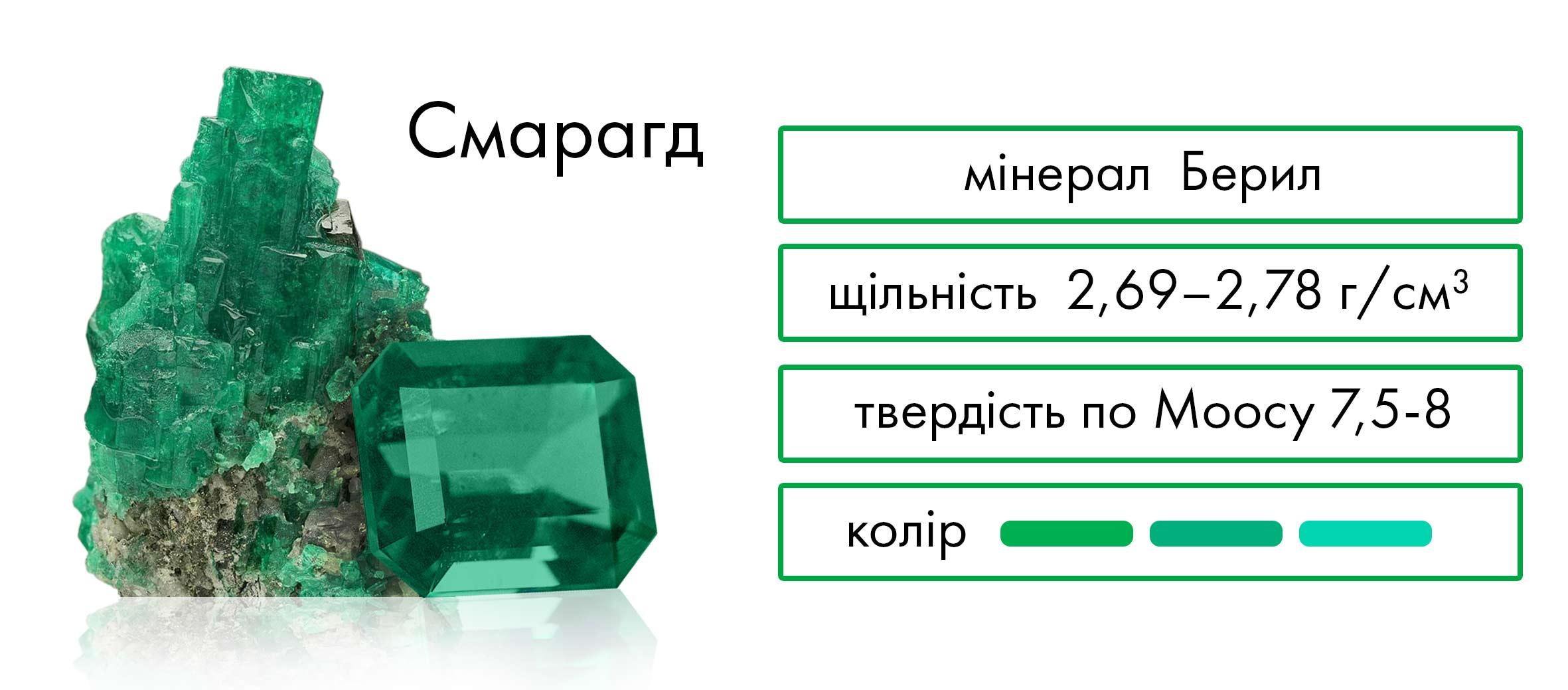 mineral-berill-plotnost'-tverdost'-tsvet-ua