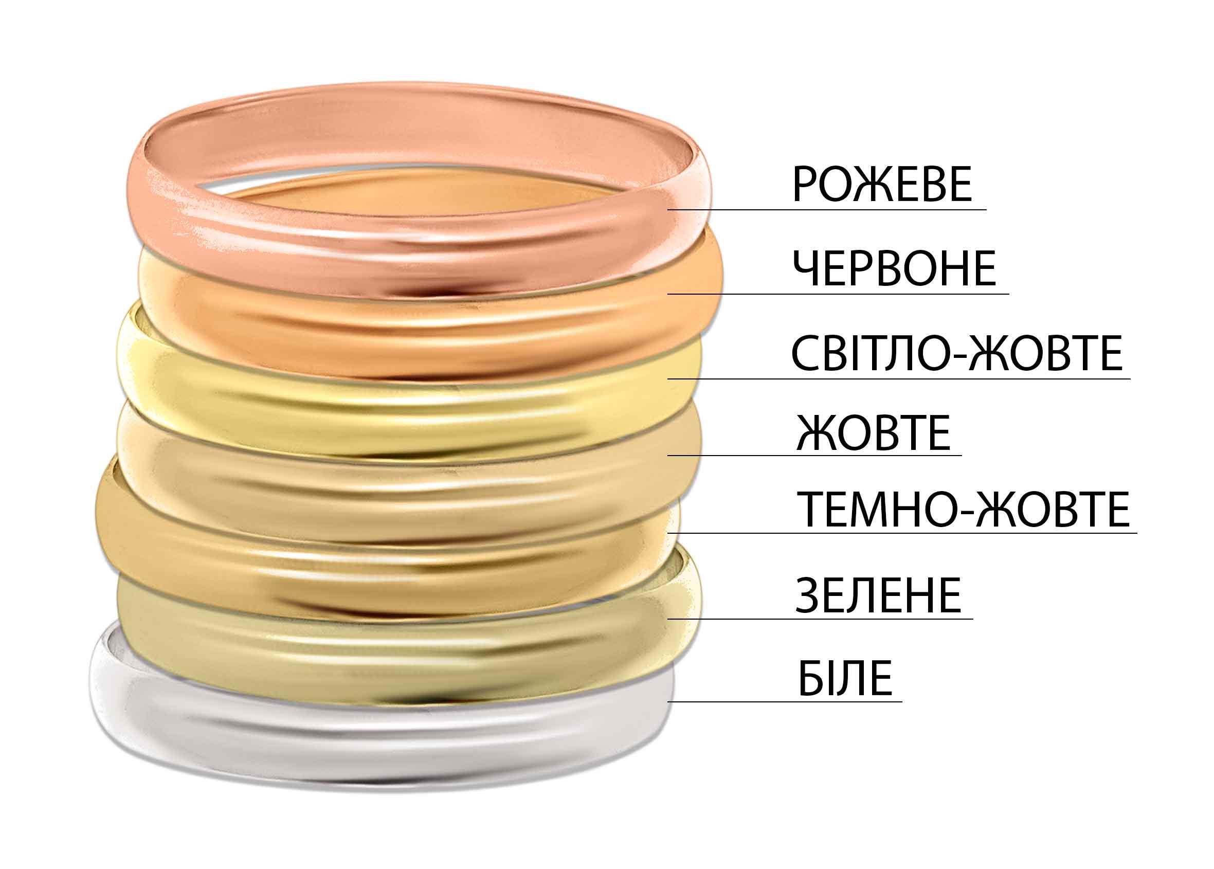 ottenki-zolota-ua