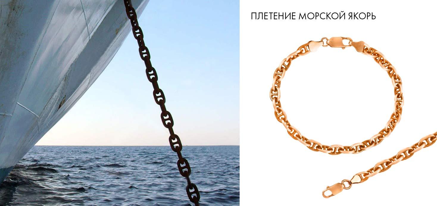 браслет золотой, плетение морской якорь