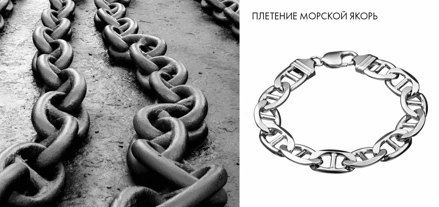 braslet-serebro-morskoy-yakor'-ru
