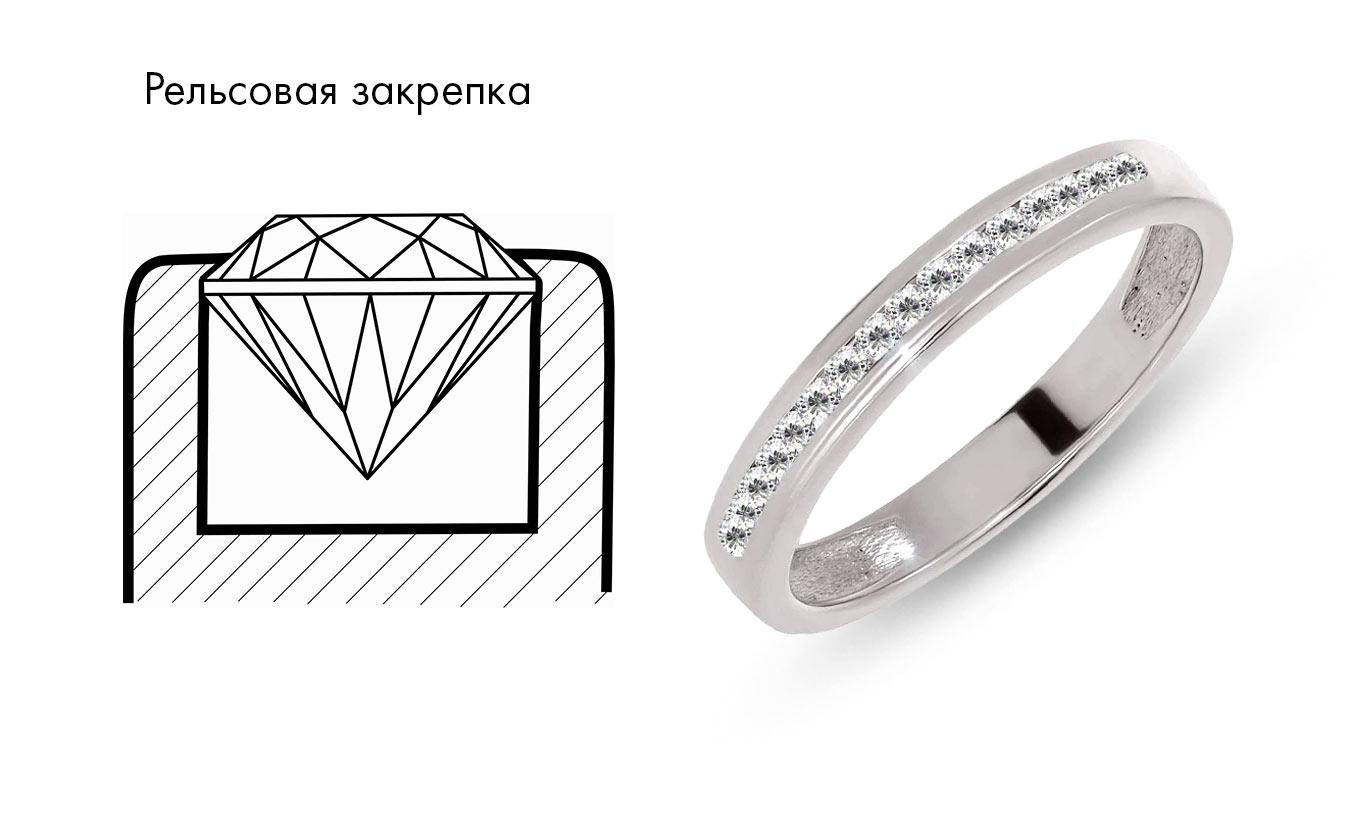 кольцо дорожка бриллиантов, золото, рельсовая закрепка.