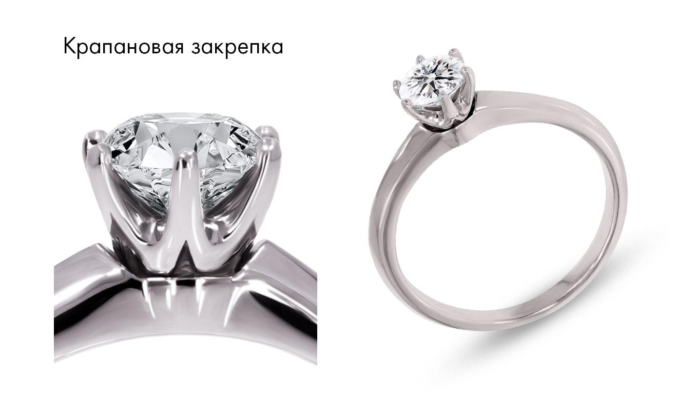 Крапановая – закрепка бриллиантов с помощью четырех крапанов (лапки)