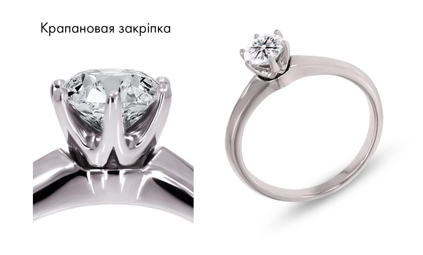 Крапановая - закріпка діамантів за допомогою чотирьох крапанів (лапки)