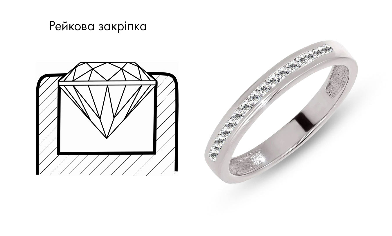 Золоте кільце з діамантами, закріпка каменю рейкова.