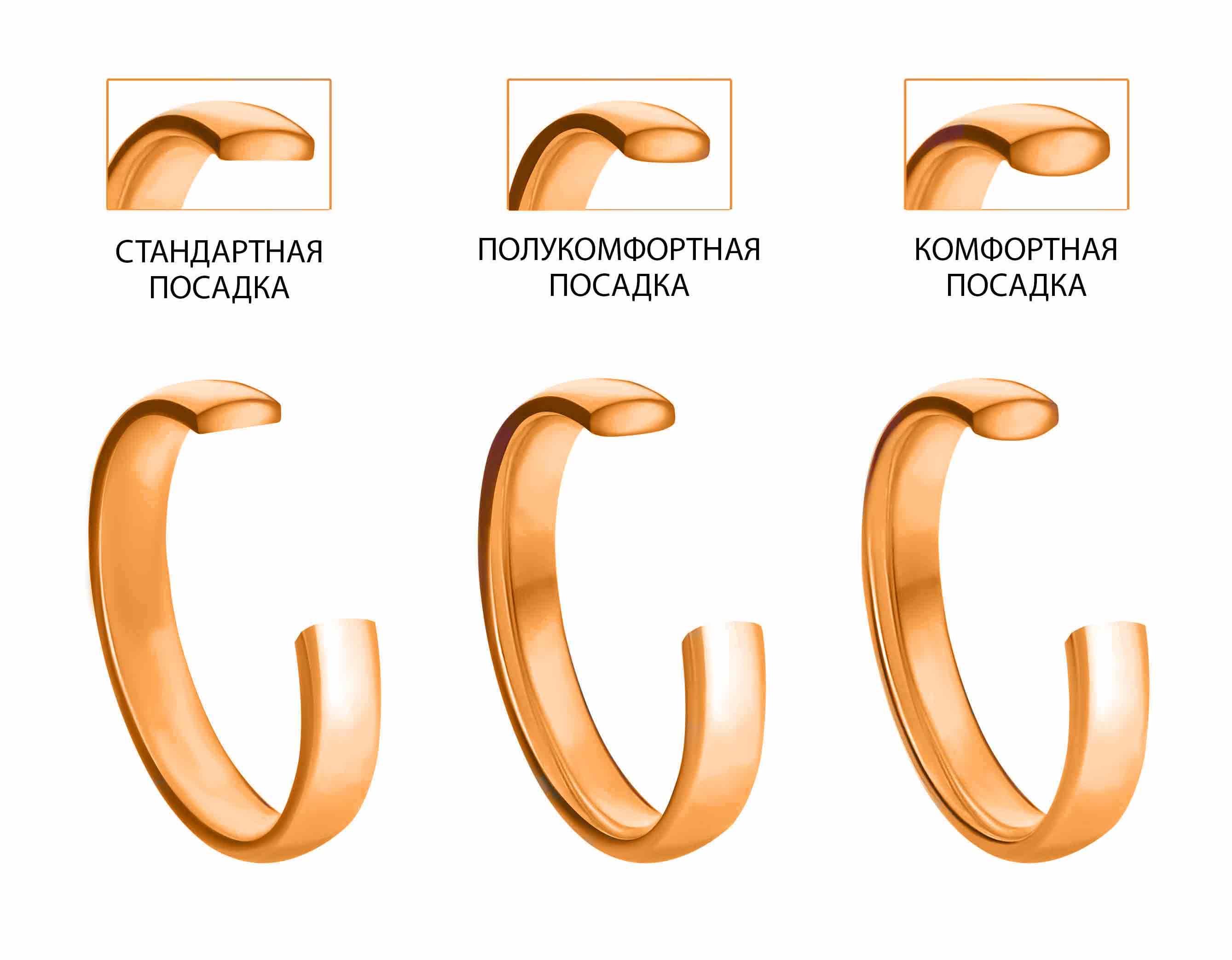 obruchalnoe-koltso-profil-ru