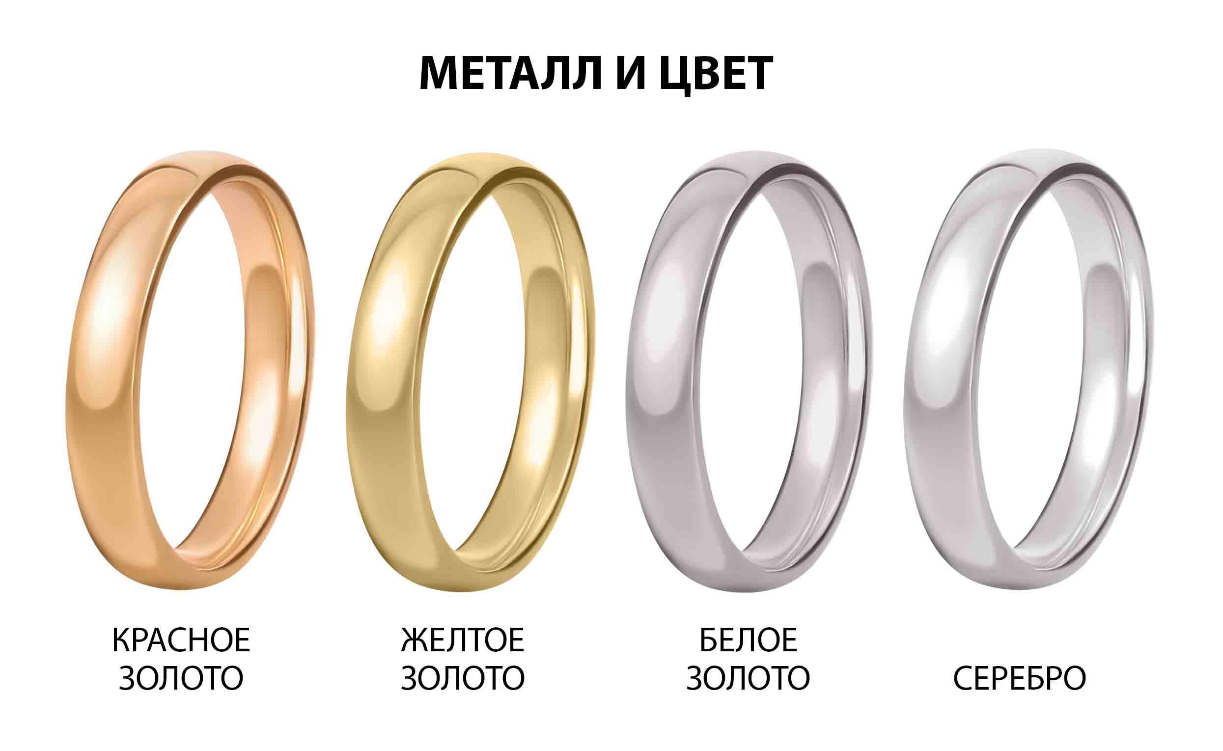 vubor-metalla-i-ego-tsveta-ru