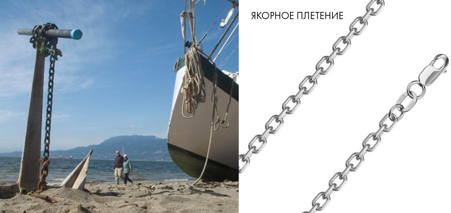 серебряная цепочка, плетение якорь
