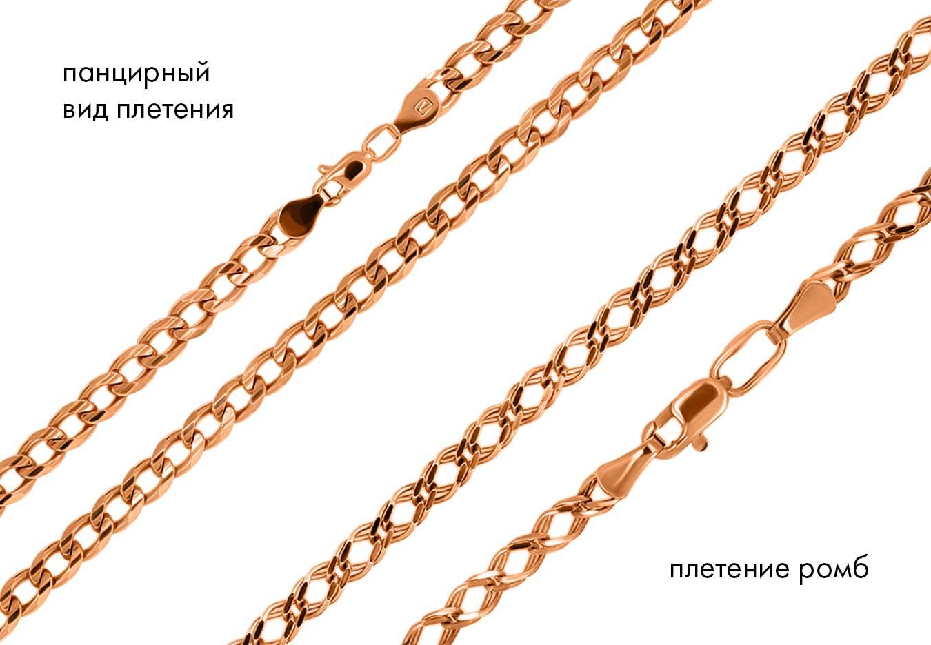 цепочка золотая, плетение панцирное и ромб