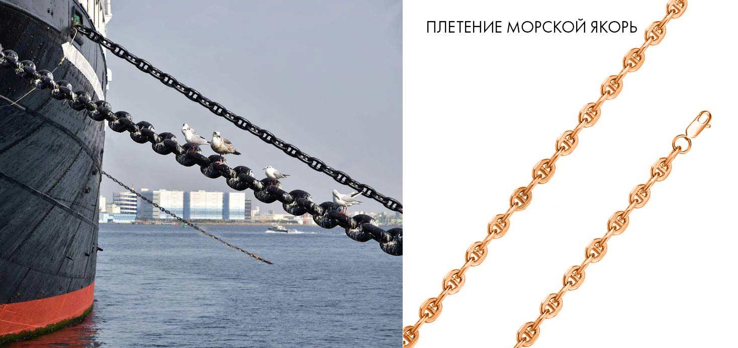 золотая цепочка плетение морской якорь