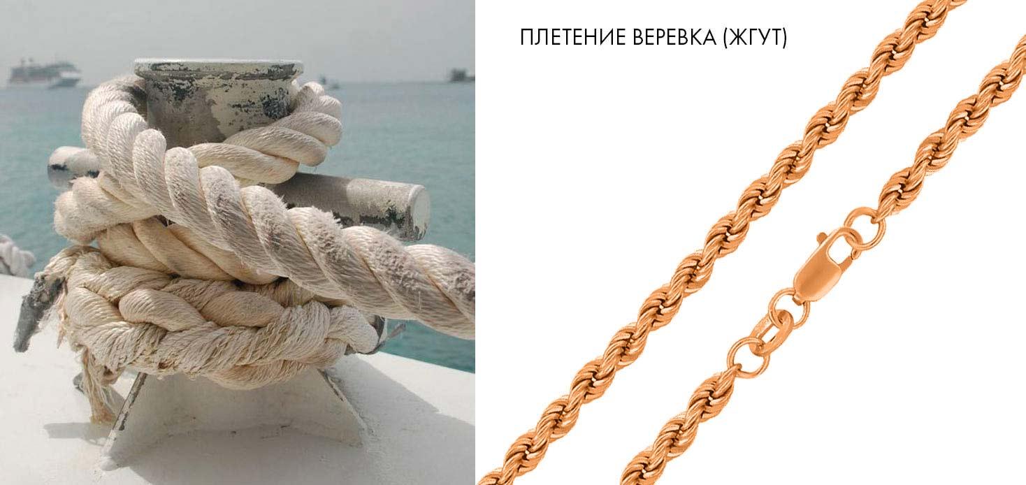 Цепочка золотая, плетение Веревка (Жгут)