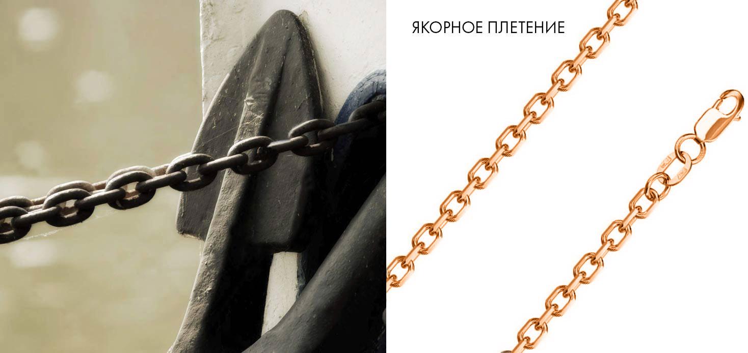 золотая цепочка, плетение якорь
