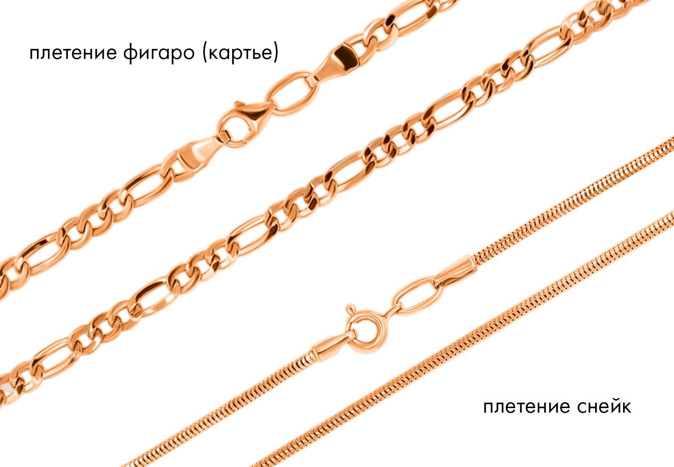 Золотые цепочки, тип плетения Фигаро (Картье) и Снейк.