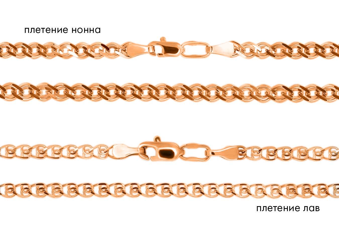 Золотые цепочки, тип плетения нонна и лав.